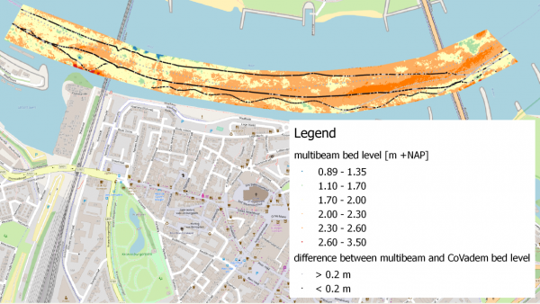 Figure 4: Comparison of CoVadem data with multibeam data for all measurements of the five vessels passing the fixed layer in the river Waal near Nijmegen on 29 October 2016.