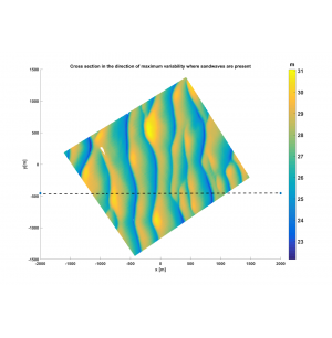 Improved Estimation of Seafloor Dynamics for Optimising Hydrographic Resurvey Planning