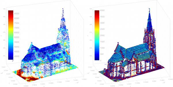Figure 4: Perspective view of 3D point clouds from single-photon Lidar (left) and full-waveform Lidar (right) coloured by intensity. Sensors: Hexagon Leica SPL100, RIEGL VQ-1560i. Data: City of Vienna, Municipal Department 41.