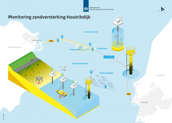 The Dutch authorities are making use of sandy shores as a ¬flood-risk protection measure in a freshwater inland lake environment, and are monitoring this in various ways. (Illustration: Rijkswaterstaat)